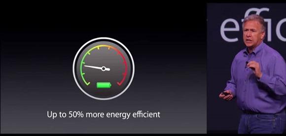 18_02_energy_efficient_50par