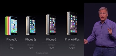 39_14_iphon_all_price