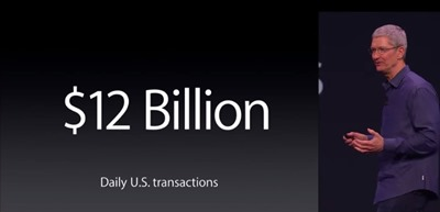 43_46_12billion_transactions_daily