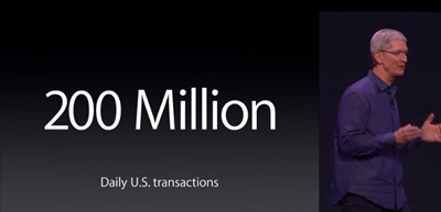 44_01_200million_daily_us_transactions
