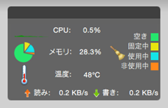 1_mac mini 2014_memory_kido