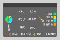 5_mac mini 2014_memory_twitter