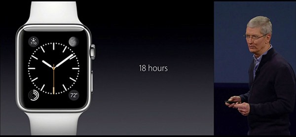 apple-watch-hours