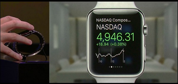 applewatch-stock-prices-check