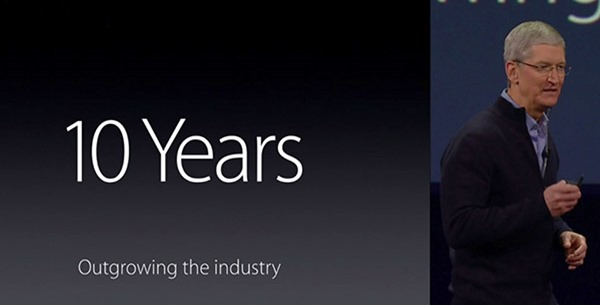 mac-10-years-outgrowing-the-industry