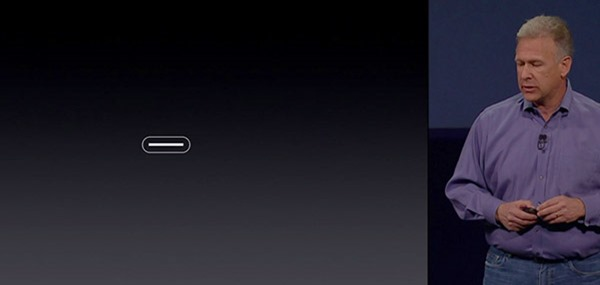 mac-bppk-2015-all-in-one-port