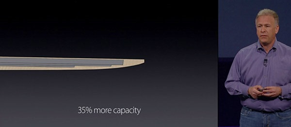 macbook2015-per-more-capacity