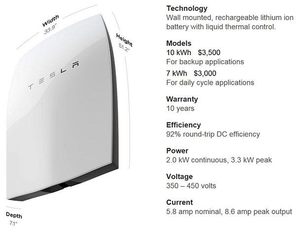 エネルギー革命!? EVの次は蓄電池! テスラ(Tesla) 新蓄電池 7kWh ...