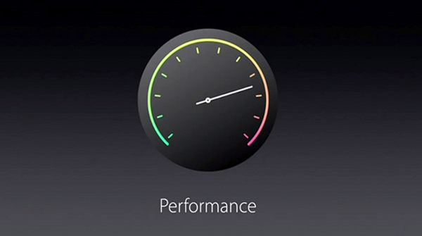 mac-osx-el-capitan-20-16-performance