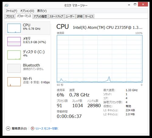 1-asus-205ta-startup-cpu-memory