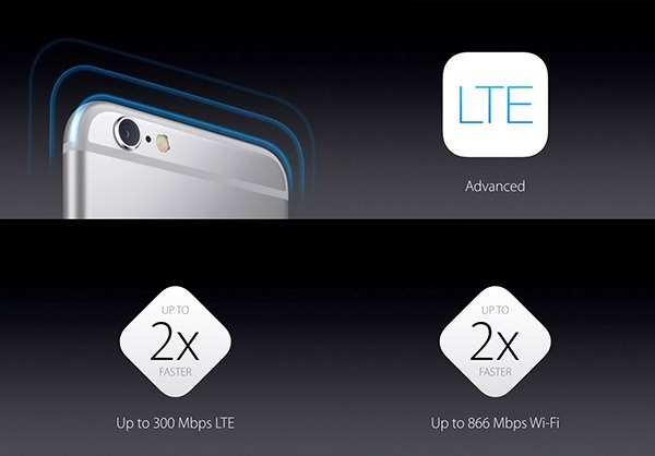 149-iphone6s-lte-wifi-become-fast