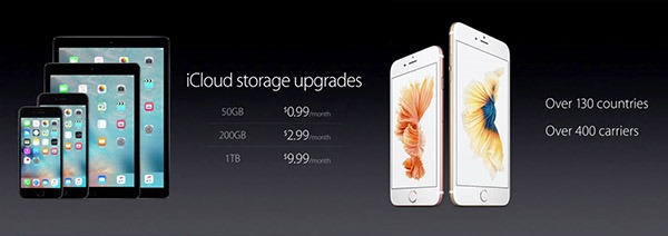 170-icloud-price-and-area