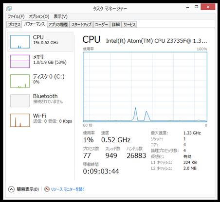 5-asus-x205ta-memory-cpu-chk-dropbox-evernote