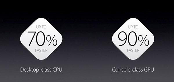 74-iphone6s-cpu-gpu-comparison