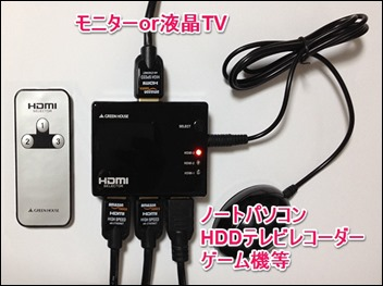 hdmi-sprit3-pc-tv-game