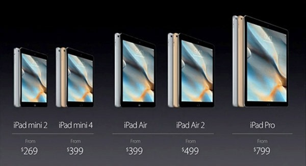 165-ipad-series-price