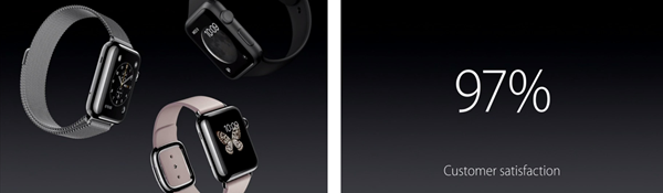 5-applewatch-customer-satisfaction-97per