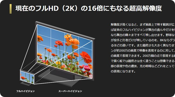 sharp-8k-tv