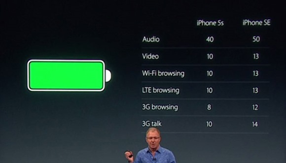 18-iphone-se-battery