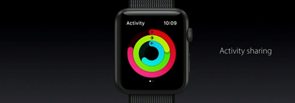 43-watchos3-activity-shareing