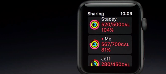 45-watchos3-activity-shareing