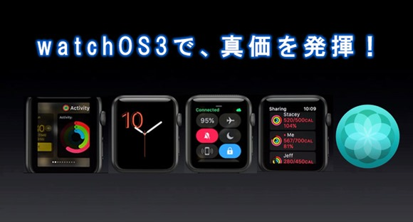 e-watchos3-doc