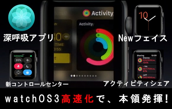 t-watchos3-applewatch