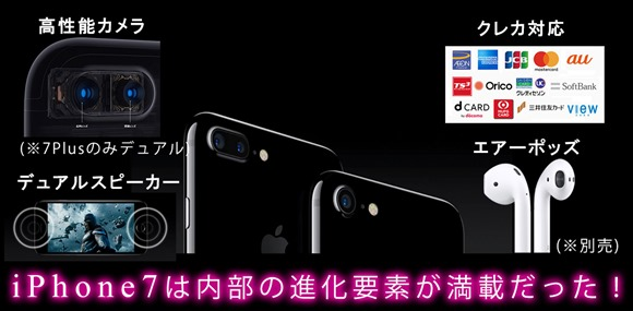 e-iphone7-special