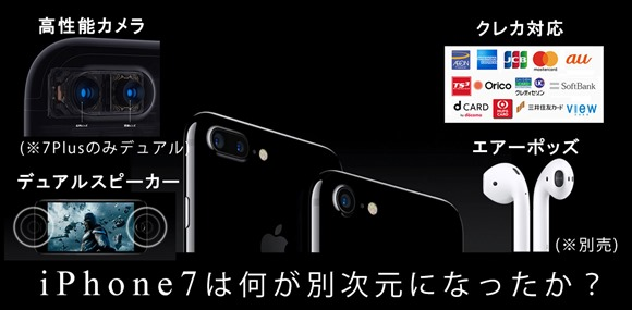 t-iphone7-special