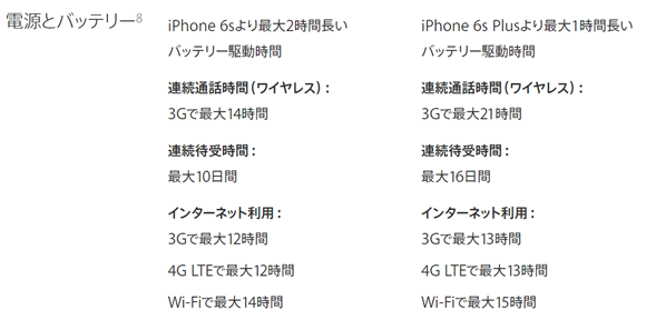 iphone7-plus-battery
