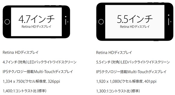 iphone7-plus-display-size-comparison