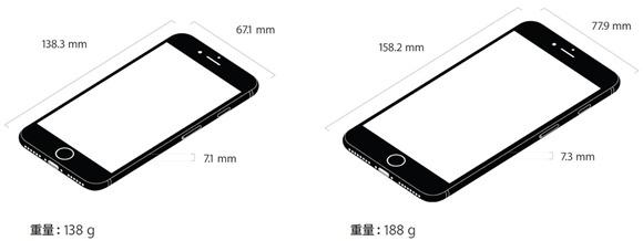 iphone7-plus-size-comparison
