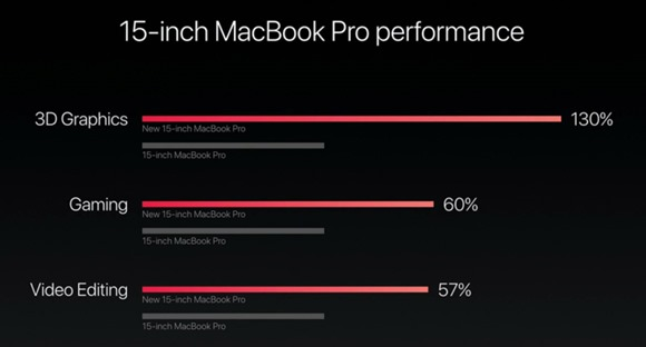 10-macbookpro-15-performance