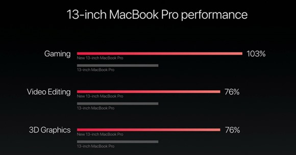 12-macbookpro-13-spec