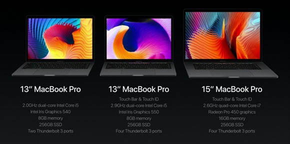 17-macbookpro-linenap-spec