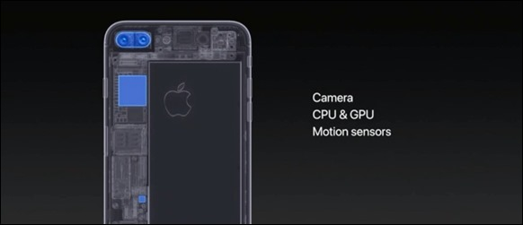 27-53-apple-ios11-ar-cpu-gpu-motion-sensors