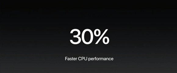 7-35-apple-ipad-pro-cpu-30per-faster