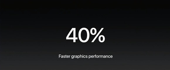 7-36-apple-ipad-pro-gpu40per-faster