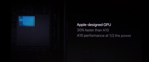 37-iphone8-gpu-power