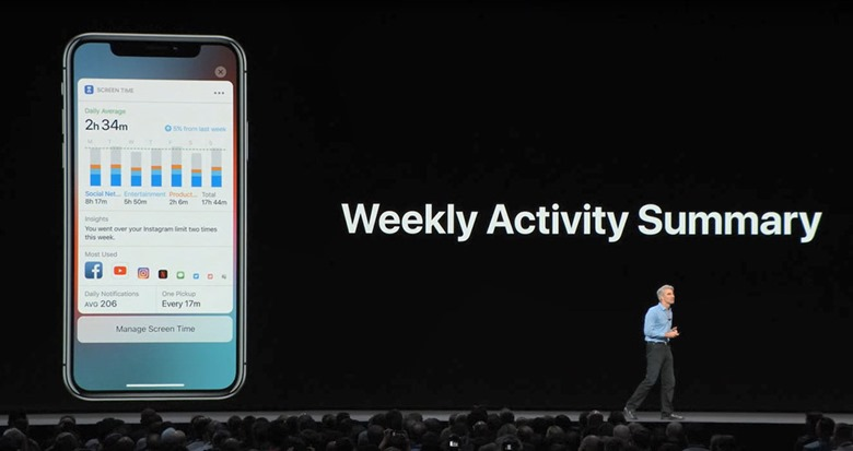 1-wwdc201806-apple-event-activity