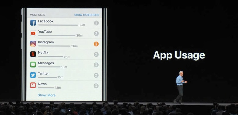 3-wwdc201806-apple-event-app-usage