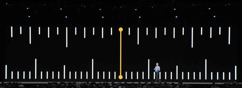 4-wwdc201806-apple-event-major