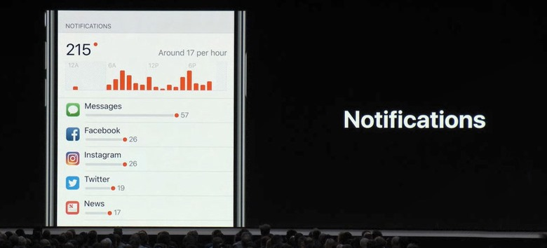 5-wwdc201806-apple-event-notifications
