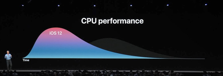 6-wwdc201806-apple-event-cpu-performance
