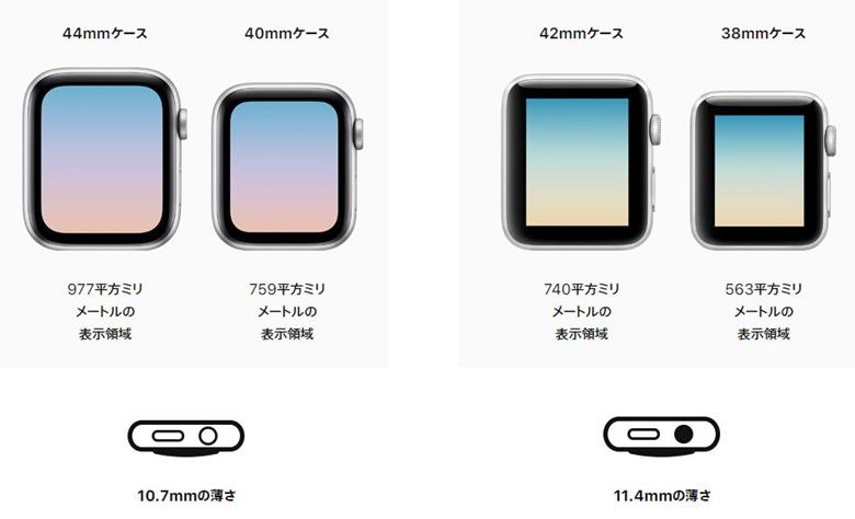 applewatch3-4-size-hikaku