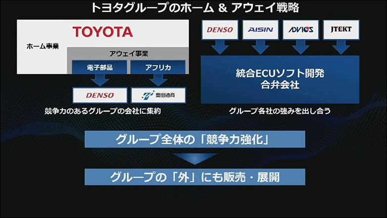19-toyota-grouphome-away-strategy