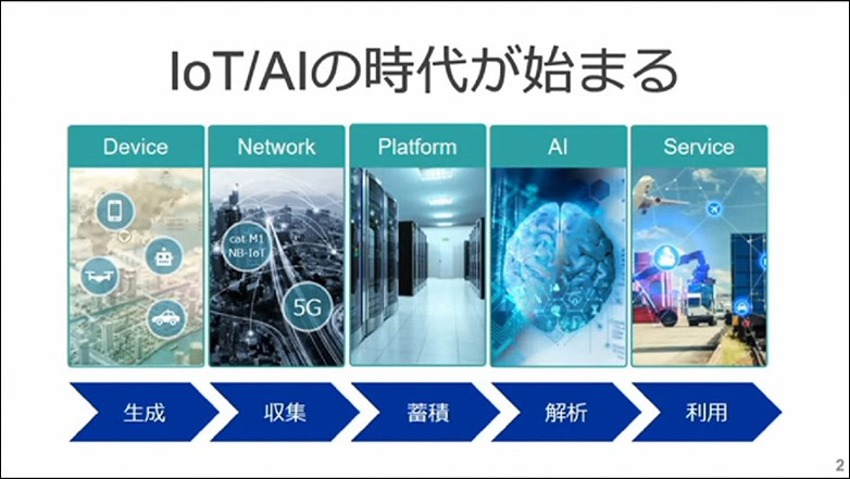 2-softbank-iot-ai