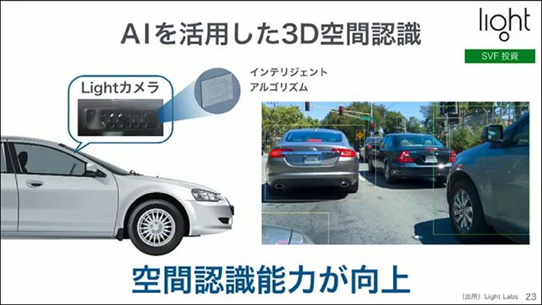23-ai-3d-spatial-recognition