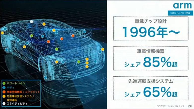 26-car-chip