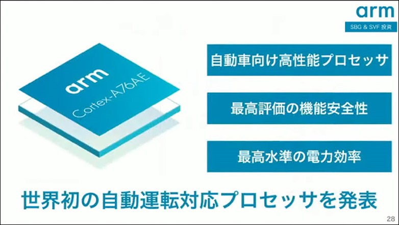 28-softbank-arm